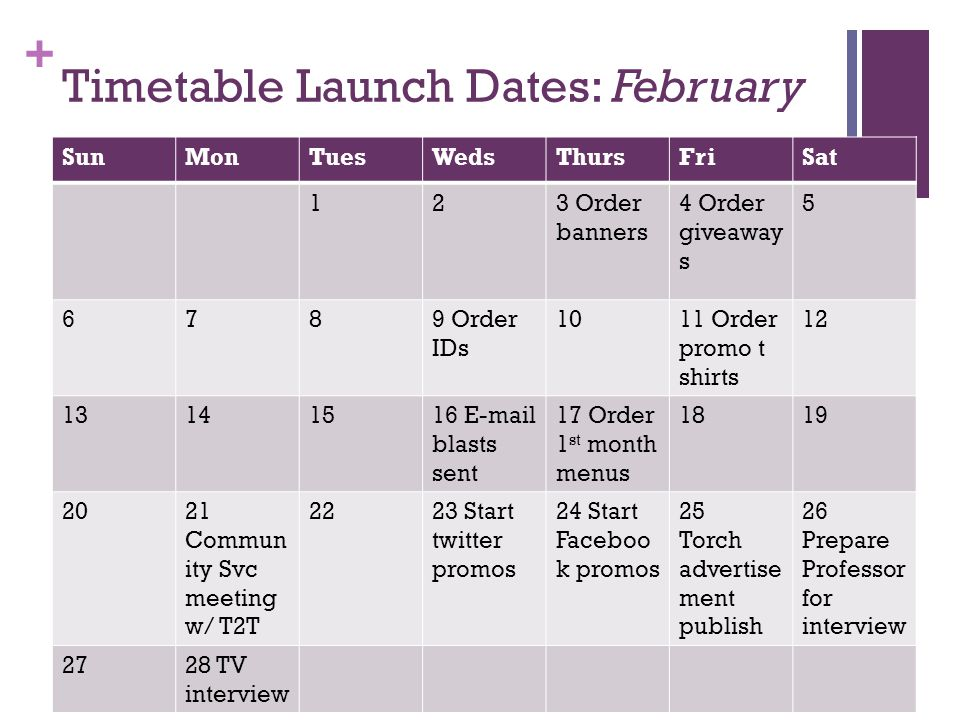 + Timetable Launch Dates: February SunMonTuesWedsThursFriSat 123 Order banners 4 Order giveaway s 5 6789 Order IDs 1011 Order promo t shirts 12 13141516 E-mail blasts sent 17 Order 1 st month menus 1819 2021 Commun ity Svc meeting w/ T2T 2223 Start twitter promos 24 Start Faceboo k promos 25 Torch advertise ment publish 26 Prepare Professor for interview 2728 TV interview