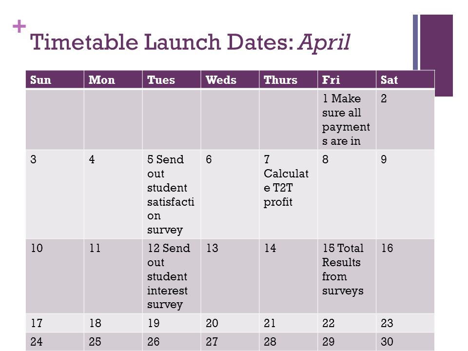+ Timetable Launch Dates: April SunMonTuesWedsThursFriSat 1 Make sure all payment s are in 2 345 Send out student satisfacti on survey 67 Calculat e T2T profit 89 101112 Send out student interest survey 131415 Total Results from surveys 16 17181920212223 24252627282930