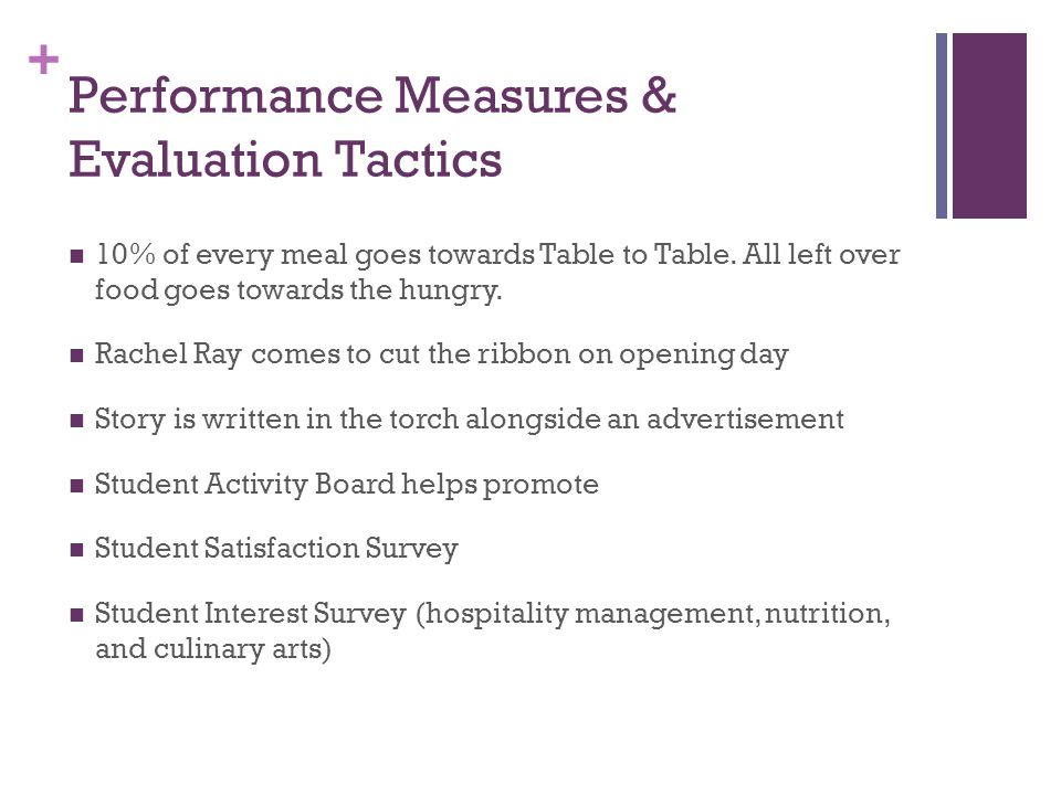 + Performance Measures & Evaluation Tactics 10% of every meal goes towards Table to Table.