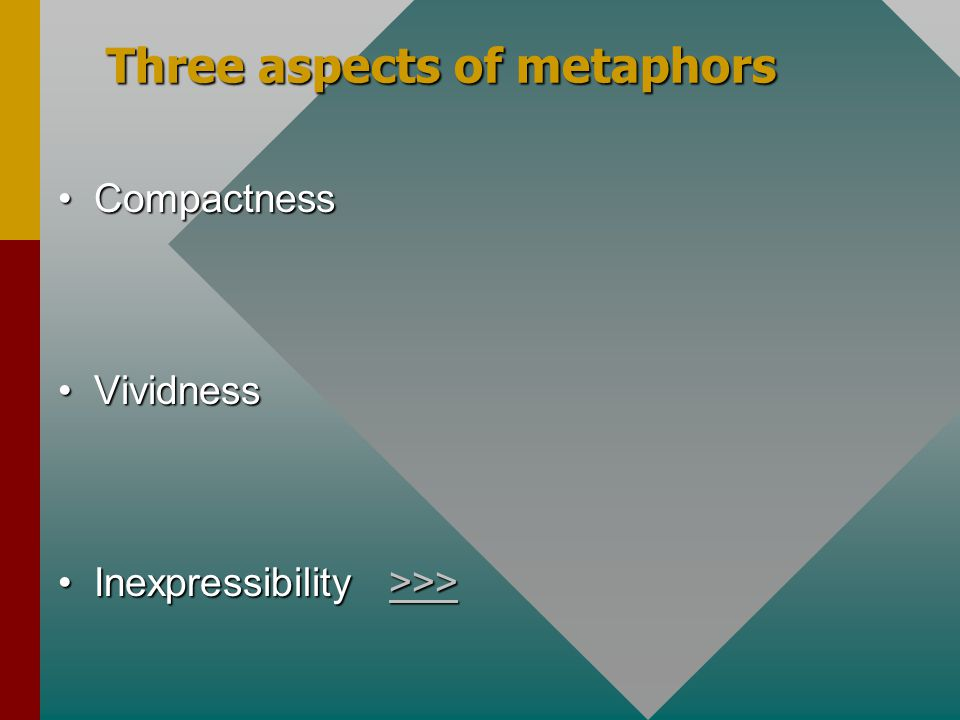 Three aspects of metaphors CompactnessCompactness VividnessVividness Inexpressibility >>>Inexpressibility >>>>>>