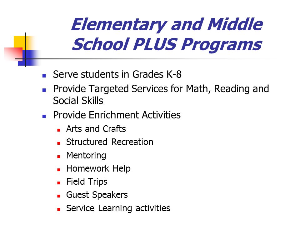 Elementary and Middle School PLUS Programs Serve students in Grades K-8 Provide Targeted Services for Math, Reading and Social Skills Provide Enrichment Activities Arts and Crafts Structured Recreation Mentoring Homework Help Field Trips Guest Speakers Service Learning activities