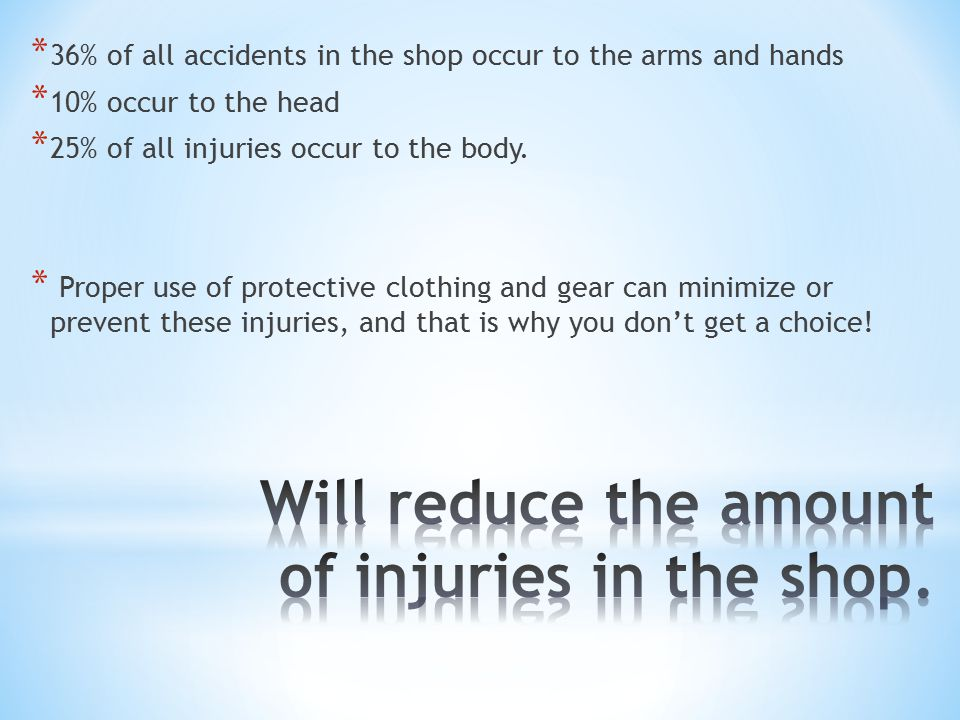 * 36% of all accidents in the shop occur to the arms and hands * 10% occur to the head * 25% of all injuries occur to the body.