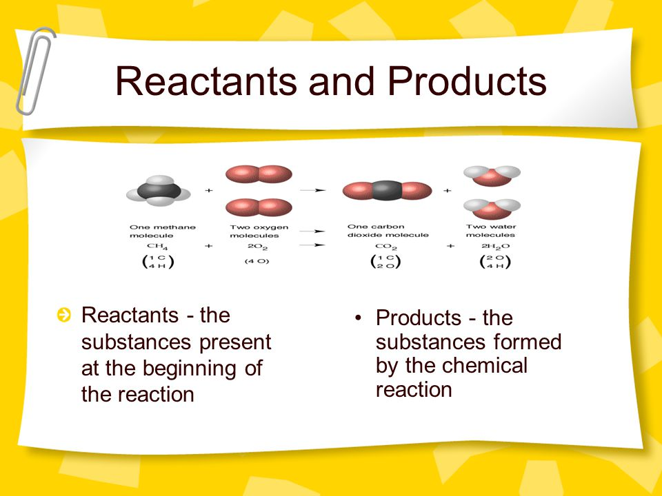Reactants and Products Reactants - the substances present at the beginning of the reaction Products - the substances formed by the chemical reaction