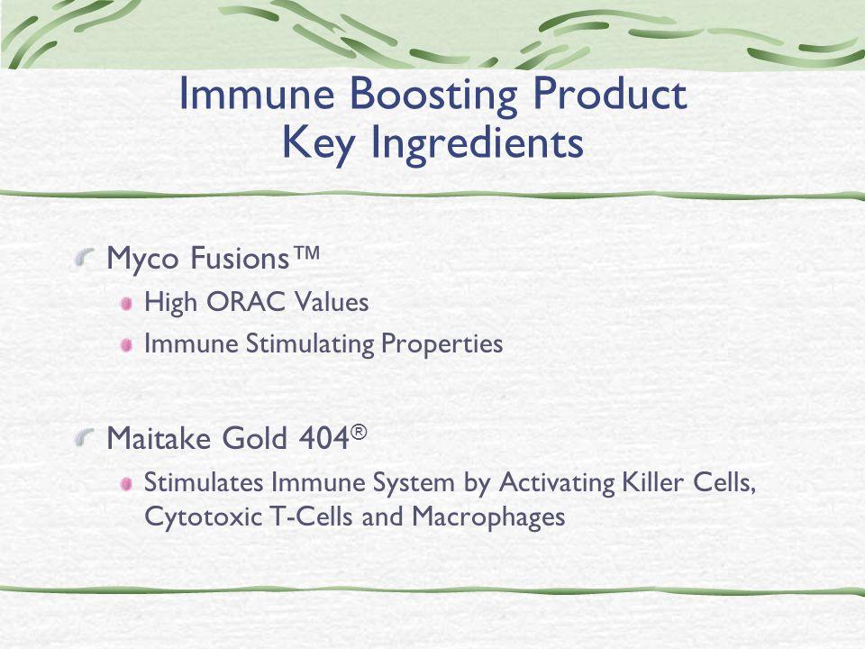 Immune Boosting Product Key Ingredients Myco Fusions™ High ORAC Values Immune Stimulating Properties Maitake Gold 404 ® Stimulates Immune System by Ac