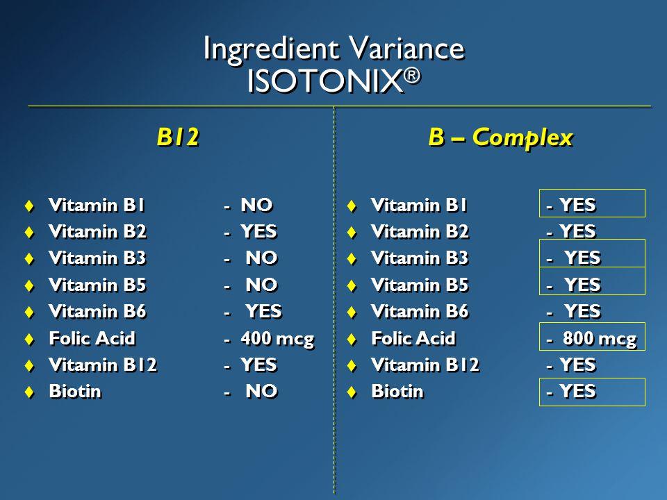 Ingredient Variance ISOTONIX ® B12  Vitamin B1 - NO  Vitamin B2 - YES  Vitamin B3 - NO  Vitamin B5 - NO  Vitamin B6 - YES  Folic Acid - 400 mcg  Vitamin B12 - YES  Biotin - NO B12  Vitamin B1 - NO  Vitamin B2 - YES  Vitamin B3 - NO  Vitamin B5 - NO  Vitamin B6 - YES  Folic Acid - 400 mcg  Vitamin B12 - YES  Biotin - NO B – Complex  Vitamin B1 - YES  Vitamin B2 - YES  Vitamin B3 - YES  Vitamin B5 - YES  Vitamin B6 - YES  Folic Acid - 800 mcg  Vitamin B12 - YES  Biotin - YES B – Complex  Vitamin B1 - YES  Vitamin B2 - YES  Vitamin B3 - YES  Vitamin B5 - YES  Vitamin B6 - YES  Folic Acid - 800 mcg  Vitamin B12 - YES  Biotin - YES