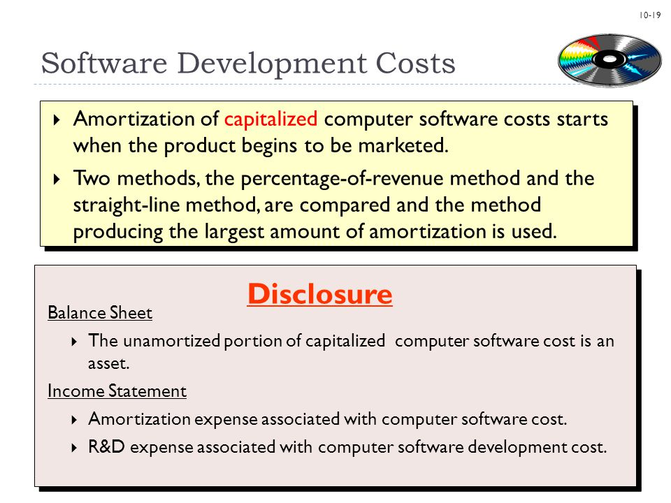 10-19 Software Development Costs Balance Sheet  The unamortized portion of capitalized computer software cost is an asset. Income Statement  Amortiz