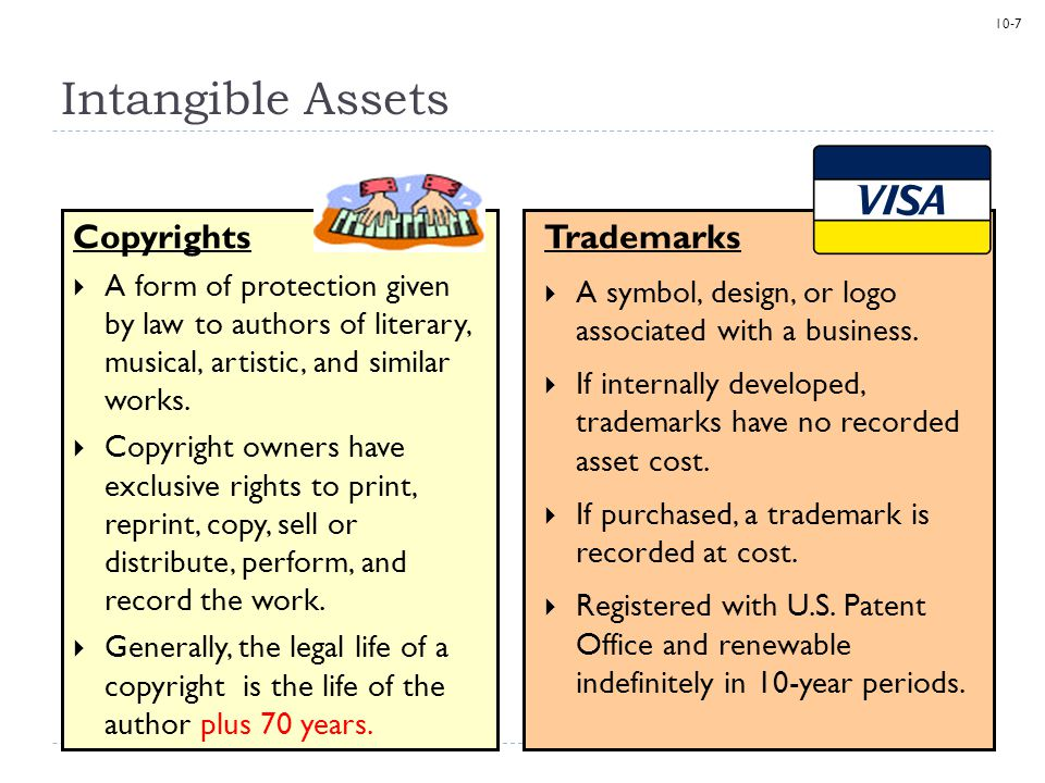 10-7 Copyrights  A form of protection given by law to authors of literary, musical, artistic, and similar works.  Copyright owners have exclusive ri