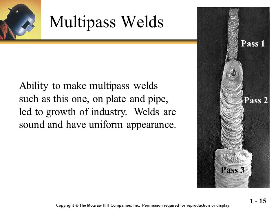 1 - 15 Multipass Welds Copyright © The McGraw-Hill Companies, Inc. Permission required for reproduction or display. Ability to make multipass welds su