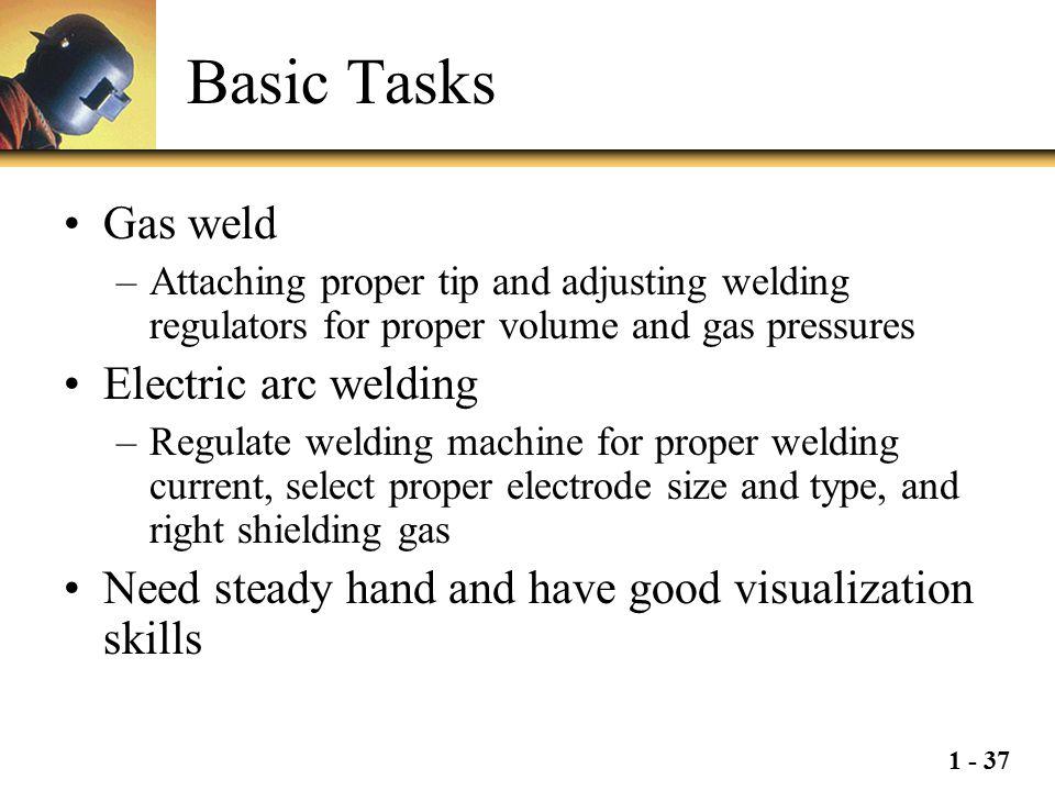 1 - 37 Basic Tasks Gas weld –Attaching proper tip and adjusting welding regulators for proper volume and gas pressures Electric arc welding –Regulate