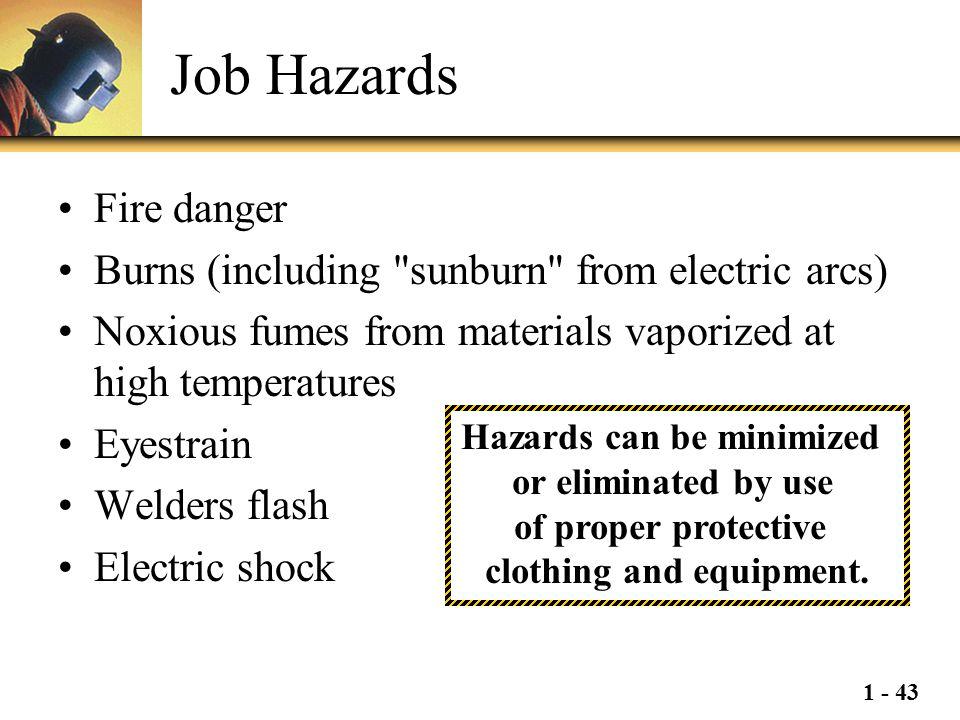 1 - 43 Job Hazards Fire danger Burns (including