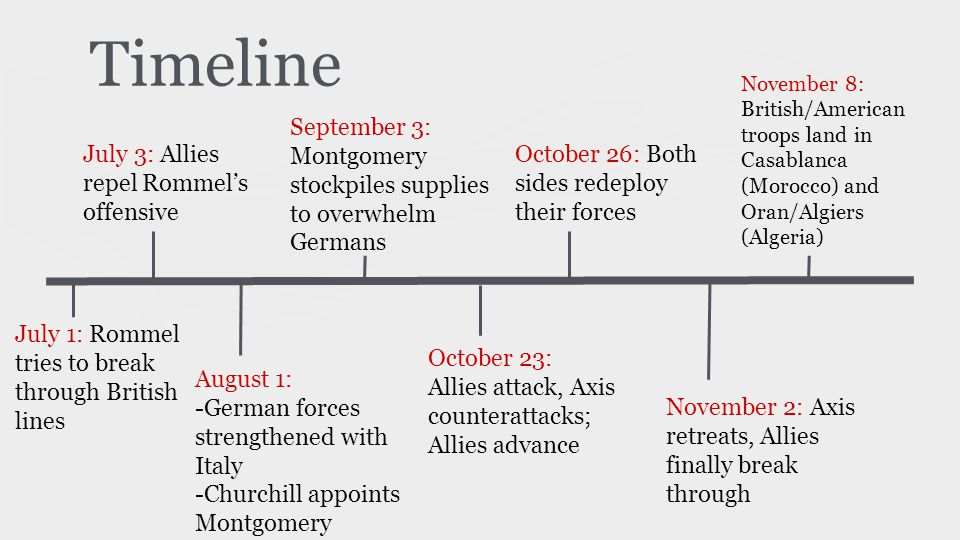 Timeline July 1: Rommel tries to break through British lines July 3: Allies repel Rommel's offensive August 1: -German forces strengthened with Italy
