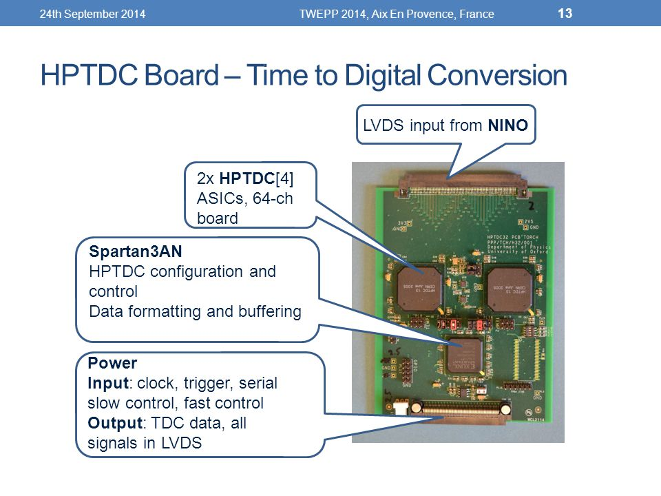 HPTDC Board – Time to Digital Conversion 2x HPTDC[4] ASICs, 64-ch board LVDS input from NINO Spartan3AN HPTDC configuration and control Data formatting and buffering Power Input: clock, trigger, serial slow control, fast control Output: TDC data, all signals in LVDS 24th September 2014TWEPP 2014, Aix En Provence, France 13