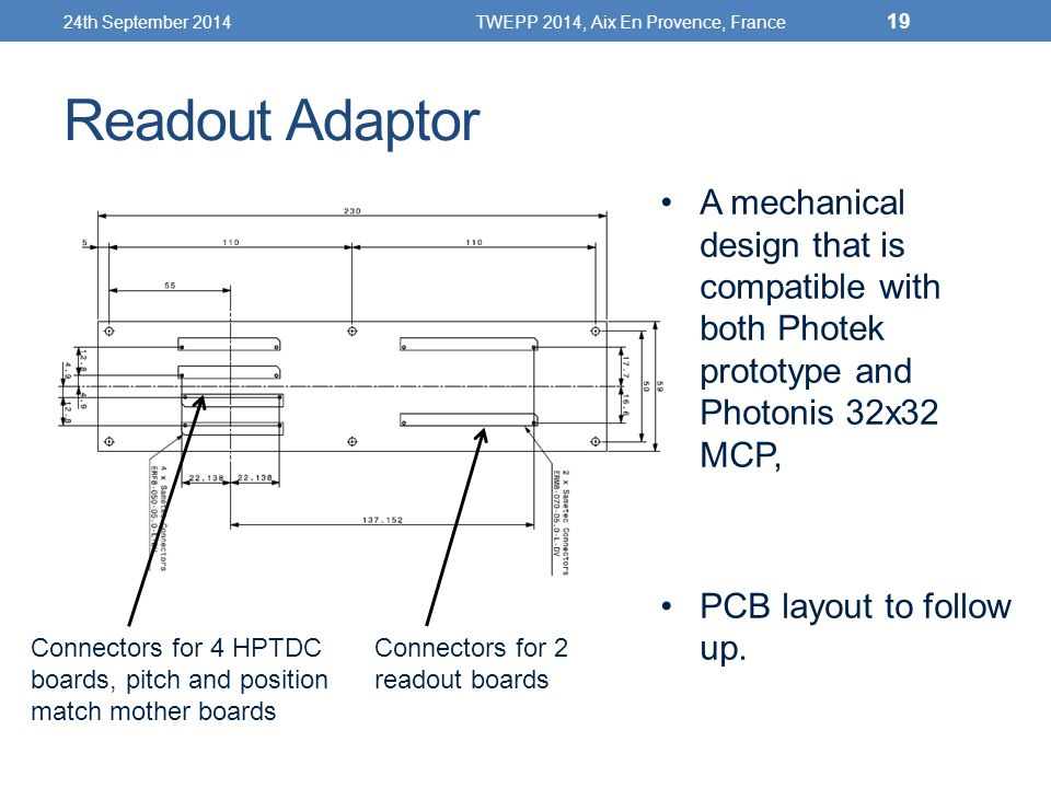Readout Adaptor 24th September 2014TWEPP 2014, Aix En Provence, France 19 A mechanical design that is compatible with both Photek prototype and Photonis 32x32 MCP, PCB layout to follow up.