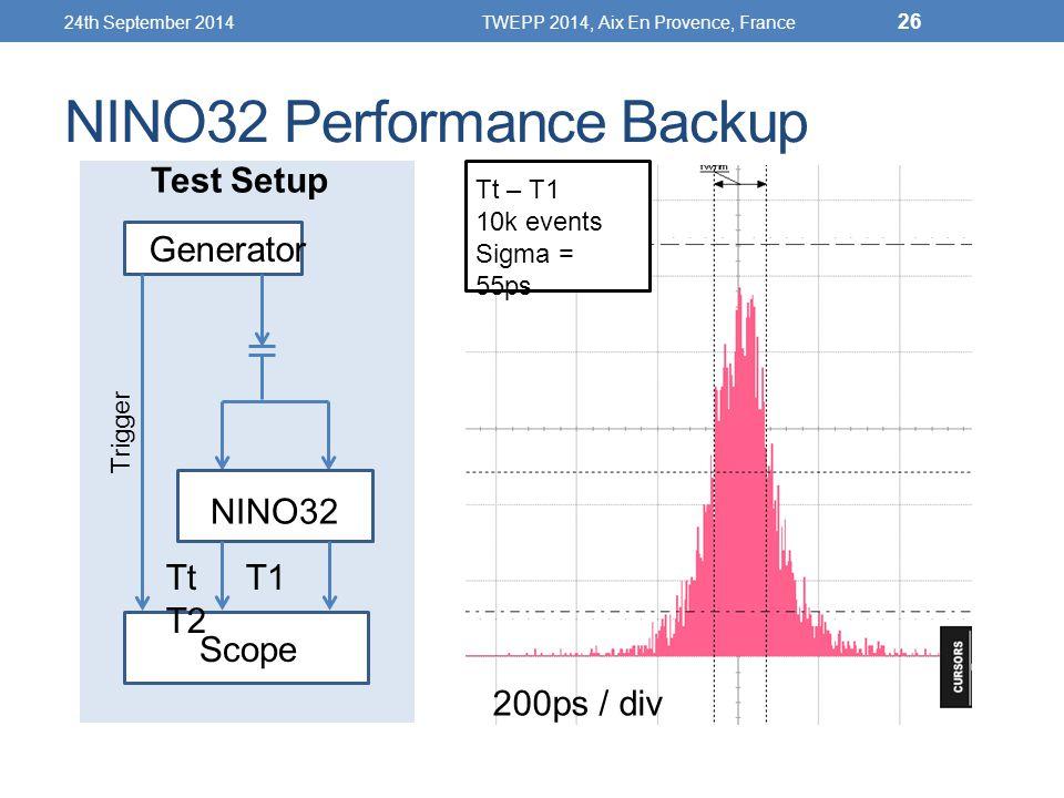 NINO32 Performance Backup Generator NINO32 Scope Trigger Test Setup 200ps / div Tt – T1 10k events Sigma = 55ps Tt T1 T2 24th September 2014TWEPP 2014, Aix En Provence, France 26