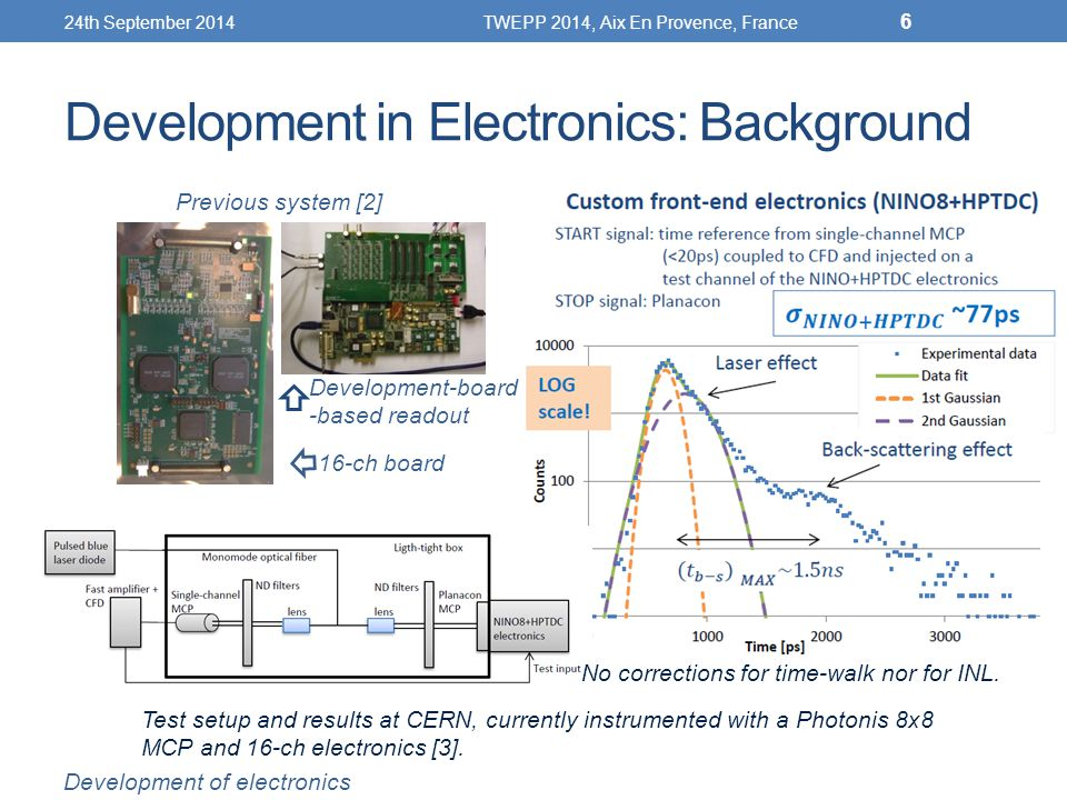 Development in Electronics: Background 24th September 2014TWEPP 2014, Aix En Provence, France 6 Test setup and results at CERN, currently instrumented with a Photonis 8x8 MCP and 16-ch electronics [3].