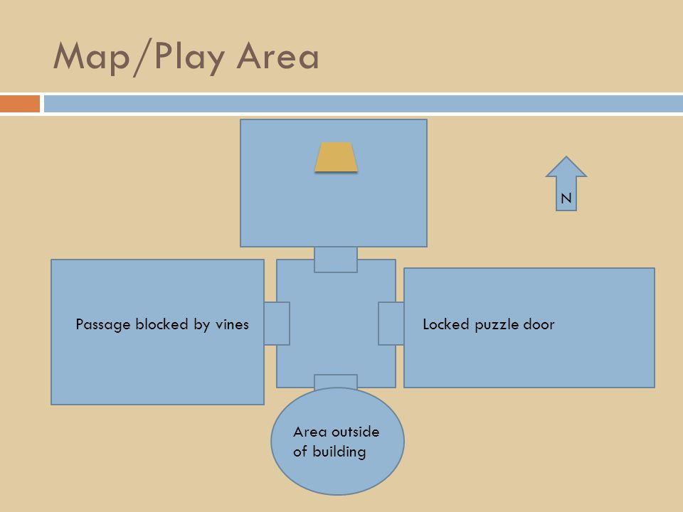 Map/Play Area N Passage blocked by vines Locked puzzle door Area outside of building