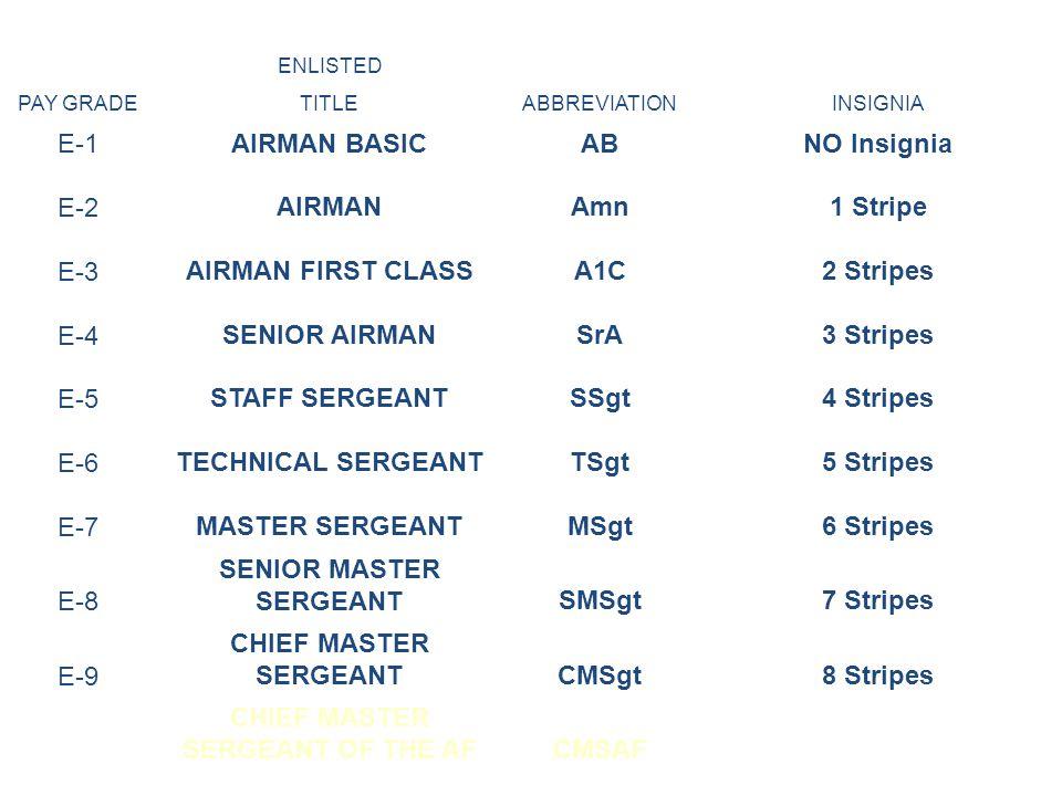 ENLISTED PAY GRADETITLEABBREVIATIONINSIGNIA E-1AIRMAN BASICABNO Insignia E-2AIRMANAmn1 Stripe E-3AIRMAN FIRST CLASSA1C2 Stripes E-4SENIOR AIRMANSrA3 S