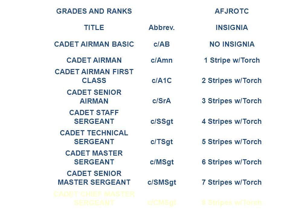 GRADES AND RANKSAFJROTC TITLEAbbrev.INSIGNIA CADET AIRMAN BASICc/ABNO INSIGNIA CADET AIRMANc/Amn1 Stripe w/Torch CADET AIRMAN FIRST CLASSc/A1C2 Stripe