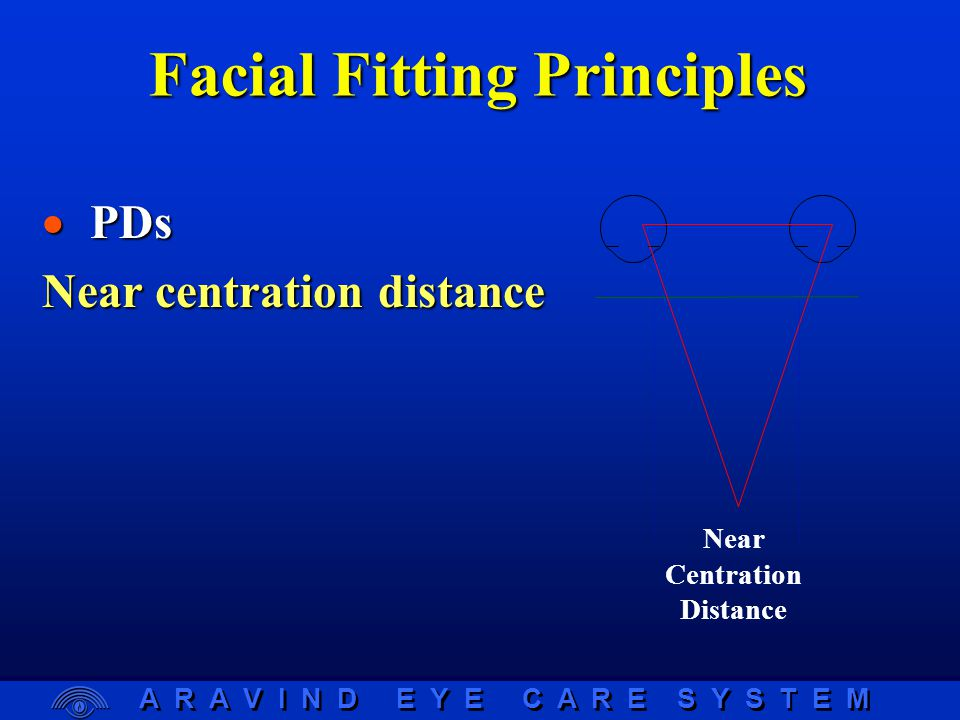 A R A V I N D E Y E C A R E S Y S T E M Near Centration Distance Facial Fitting Principles  PDs Near centration distance