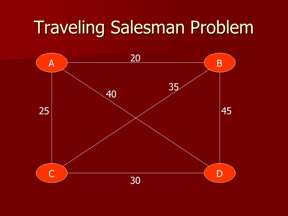 Traveling Salesman Problem AB CD 20 30 25 40 45 35