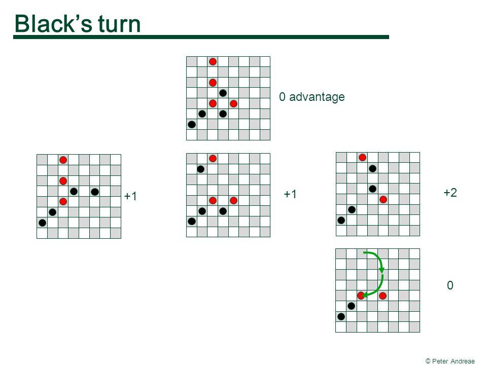 © Peter Andreae Black's turn 0 advantage +1 +2 0