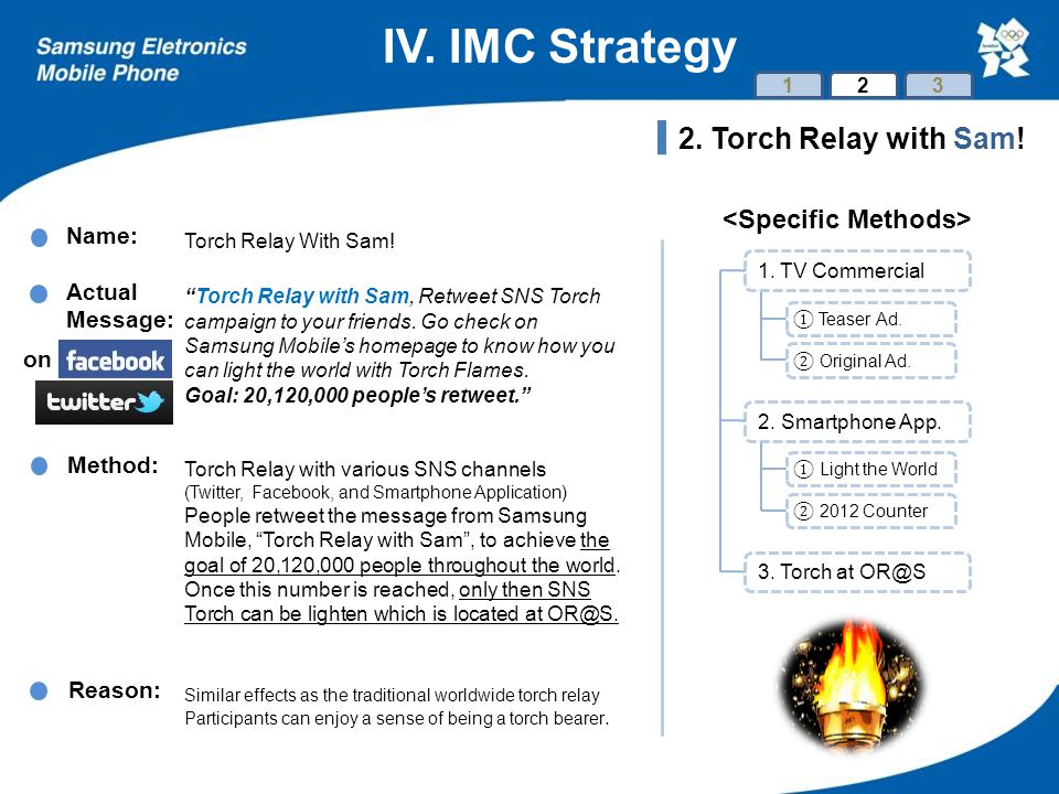 "IV. IMC Strategy 1. TV Commercial 3. Torch at OR@S 123 2. Torch Relay with Sam! Name: Method: Reason: Torch Relay With Sam! ""Torch Relay with Sam, Ret"