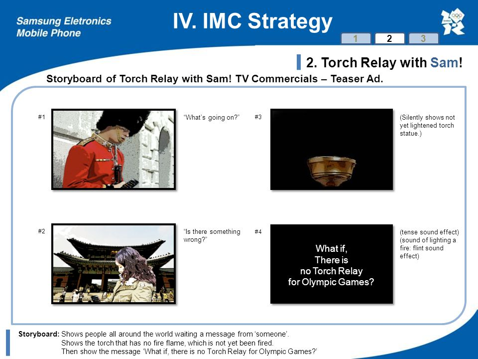 IV. IMC Strategy Storyboard: Shows people all around the world waiting a message from 'someone'. Storyboard: Shows the torch that has no fire flame, w