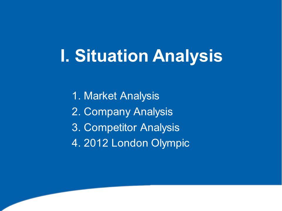 IV.IMC Strategy 3.