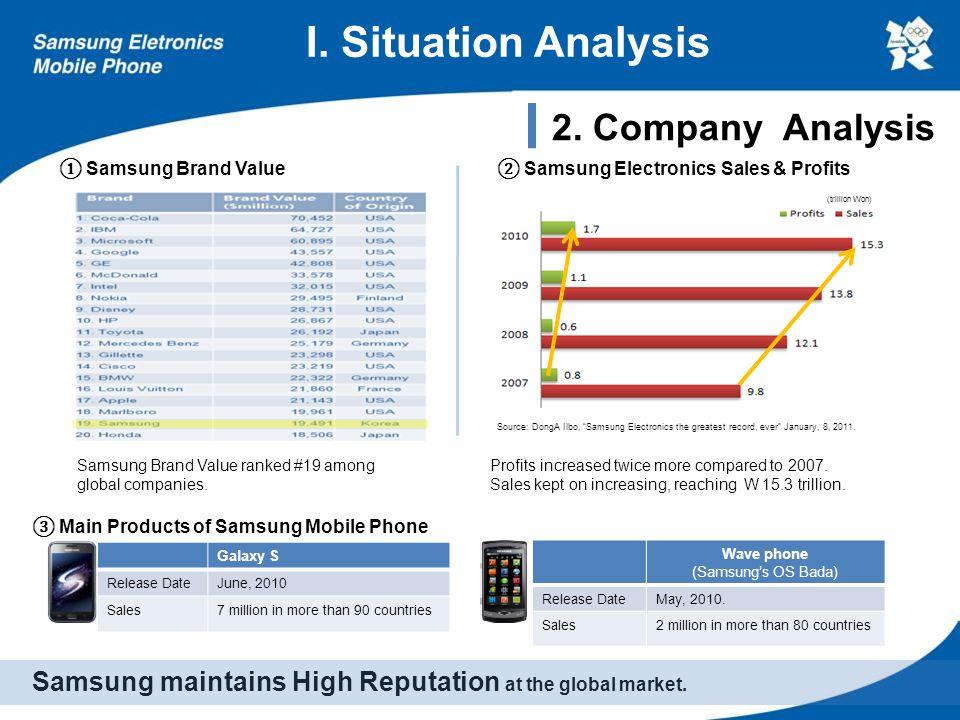 IMC Strategy Time Schedule Apr.MayJun.Jul.Aug.Sep.