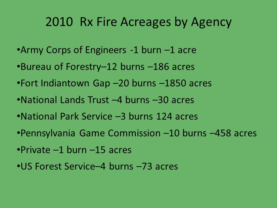 Army Corps of Engineers -1 burn –1 acre Bureau of Forestry–12 burns –186 acres Fort Indiantown Gap –20 burns –1850 acres National Lands Trust –4 burns –30 acres National Park Service –3 burns 124 acres Pennsylvania Game Commission –10 burns –458 acres Private –1 burn –15 acres US Forest Service–4 burns –73 acres 2010 Rx Fire Acreages by Agency