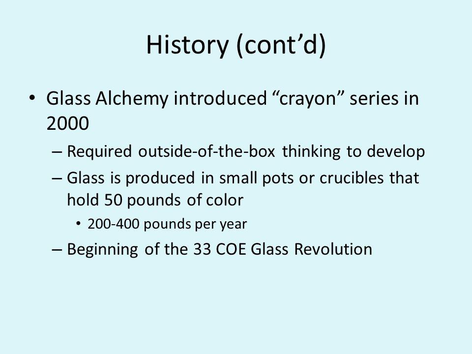 Boro is Glass!