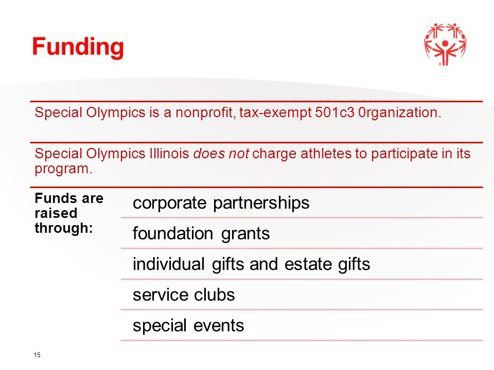 Funding Special Olympics is a nonprofit, tax-exempt 501c3 0rganization.