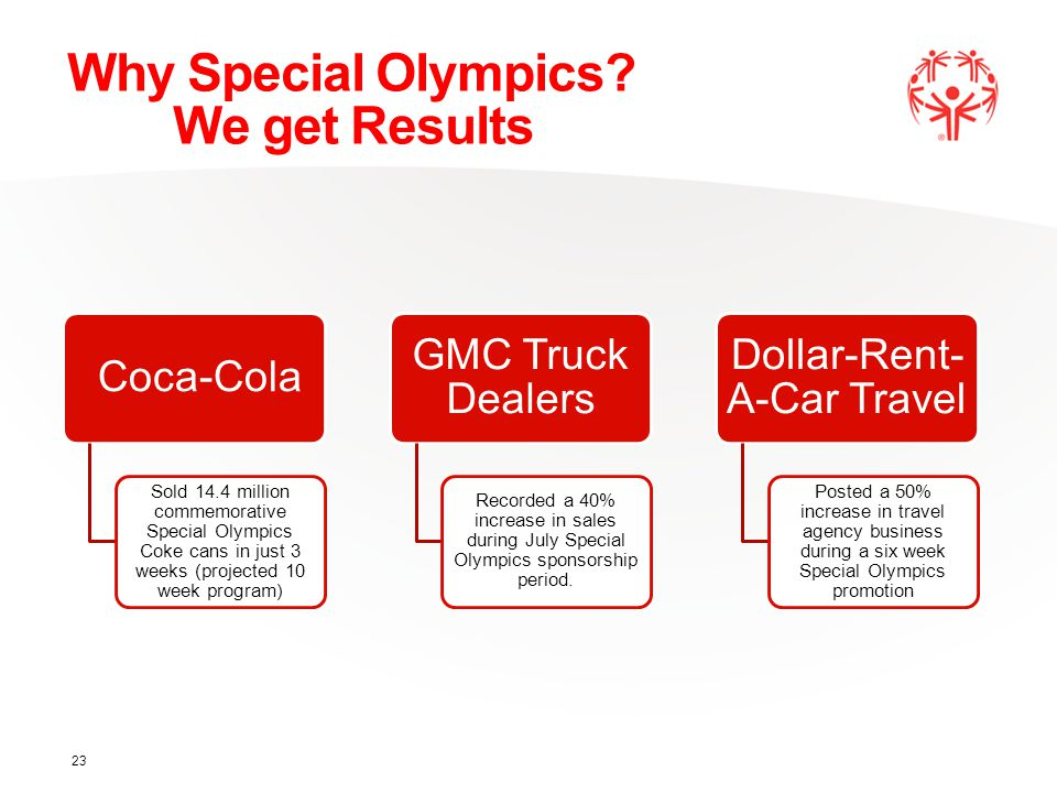 Why Special Olympics.