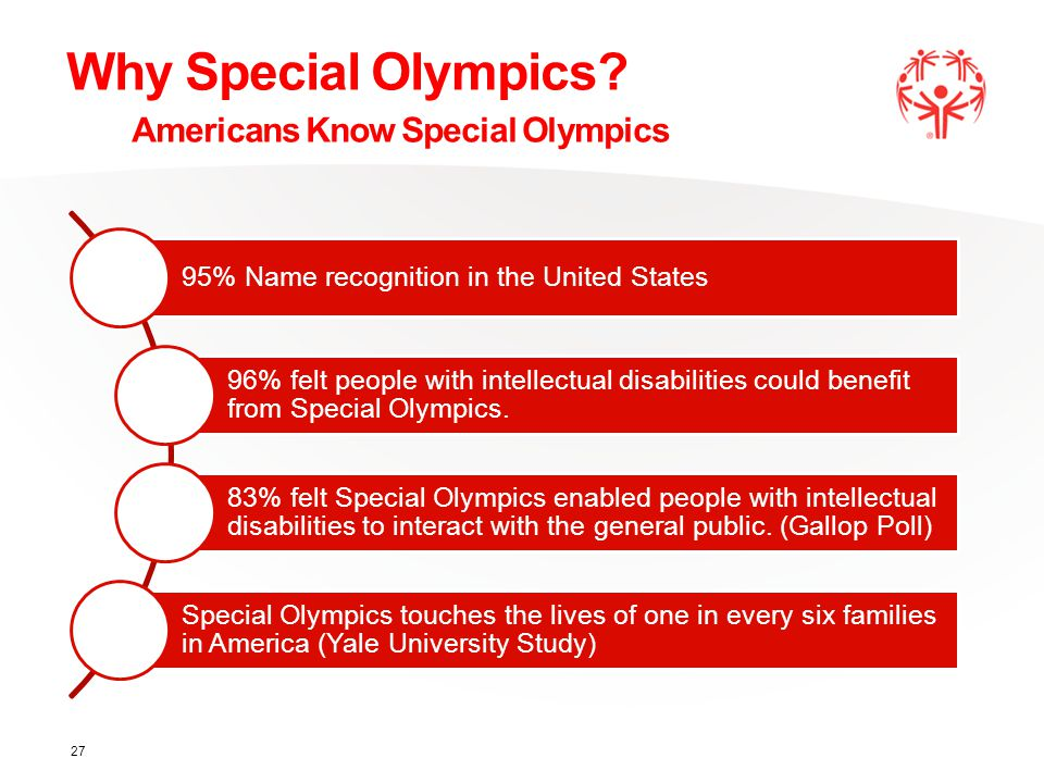 Why Special Olympics? Americans Know Special Olympics 95% Name recognition in the United States 96% felt people with intellectual disabilities could b