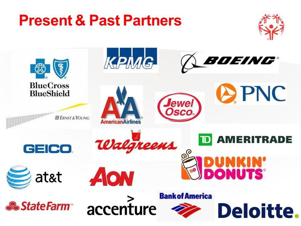 Present & Past Partners