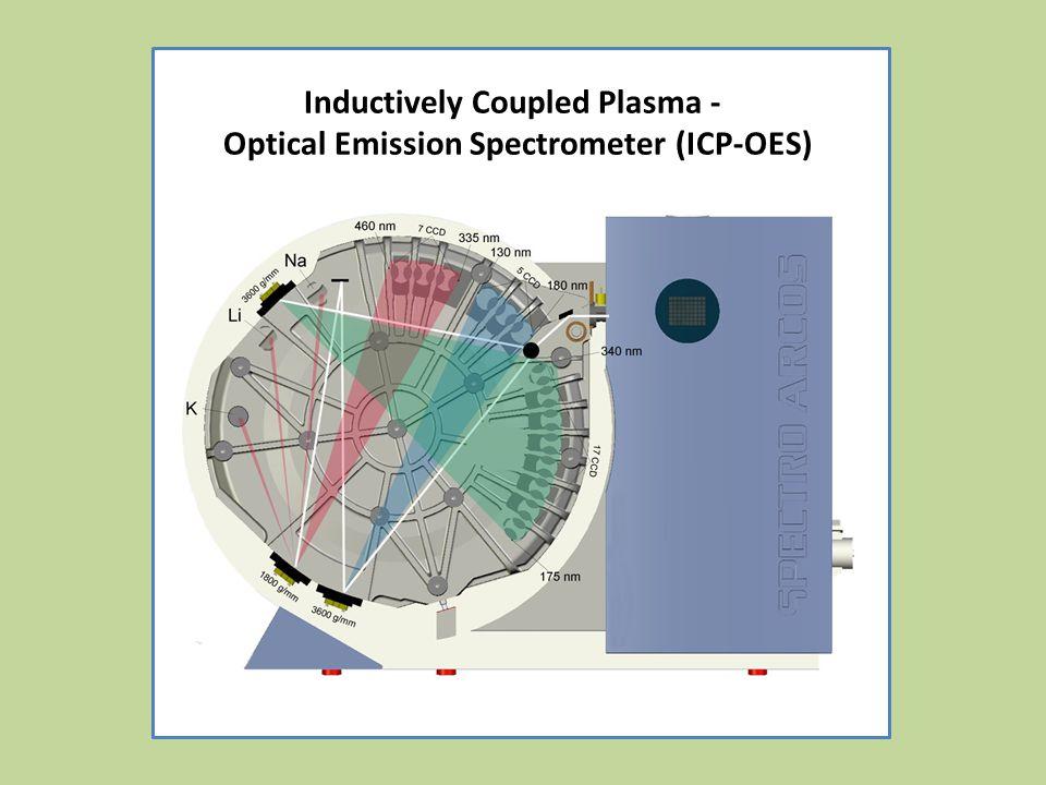 Inductively Coupled Plasma - Optical Emission Spectrometer (ICP-OES)