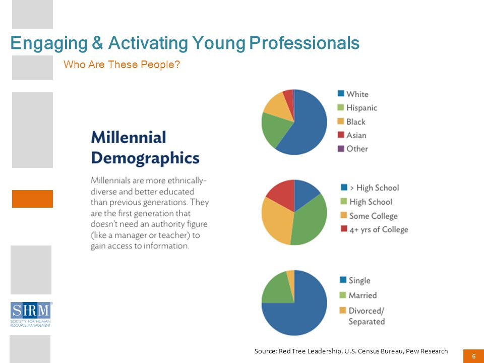 6 Engaging & Activating Young Professionals Who Are These People.