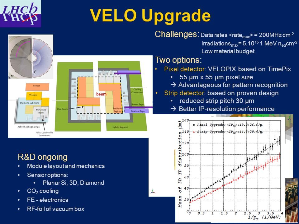 7 Challenges: Data rates = 200MHz cm -2 Irradiations max = 5.10 15 1 MeV n eq cm -2 Low material budget Two options: Pixel detector: VELOPIX based on TimePix 55 μm x 55 μm pixel size  Advantageous for pattern recognition Strip detector: based on proven design reduced strip pitch 30 μm  Better IP-resolution performance R&D ongoing Module layout and mechanics Sensor options: Planar Si, 3D, Diamond CO 2 cooling FE - electronics RF-foil of vacuum box beam