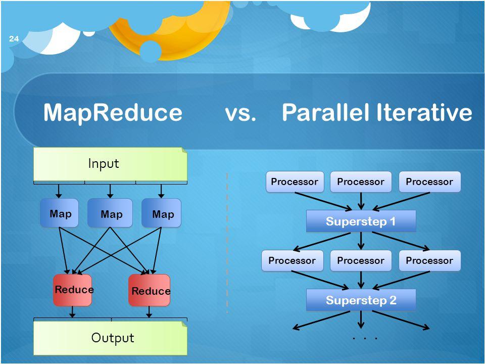 MapReduce vs. Parallel Iterative 24 Input Output Map Reduce Processor Superstep 1 Processor Superstep 2... Processor
