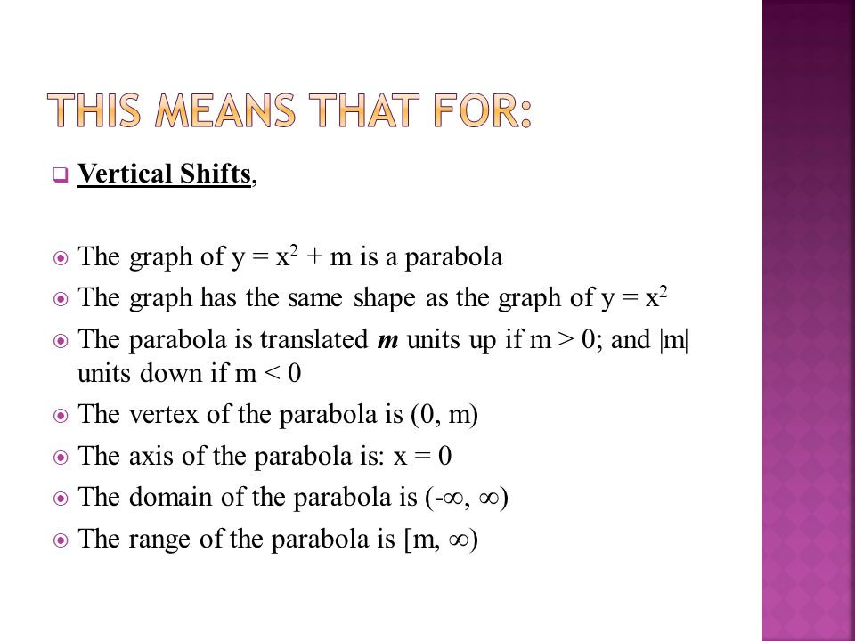  Vertical Shifts,  The graph of y = x 2 + m is a parabola  The graph has the same shape as the graph of y = x 2  The parabola is translated m units up if m > 0; and |m| units down if m < 0  The vertex of the parabola is (0, m)  The axis of the parabola is: x = 0  The domain of the parabola is (-∞, ∞)  The range of the parabola is [m, ∞)