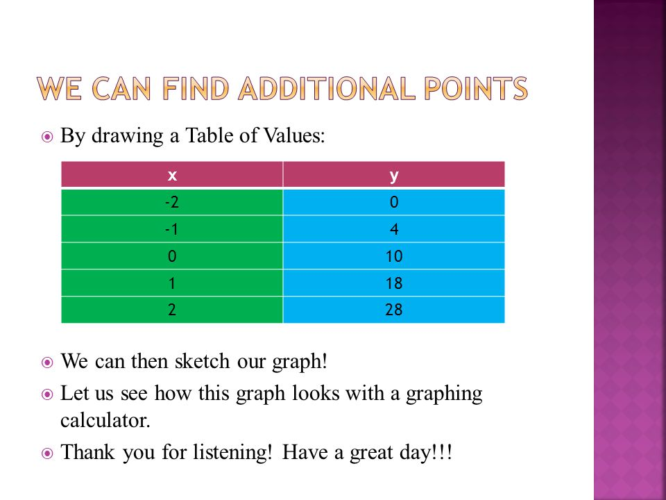  By drawing a Table of Values:  We can then sketch our graph.