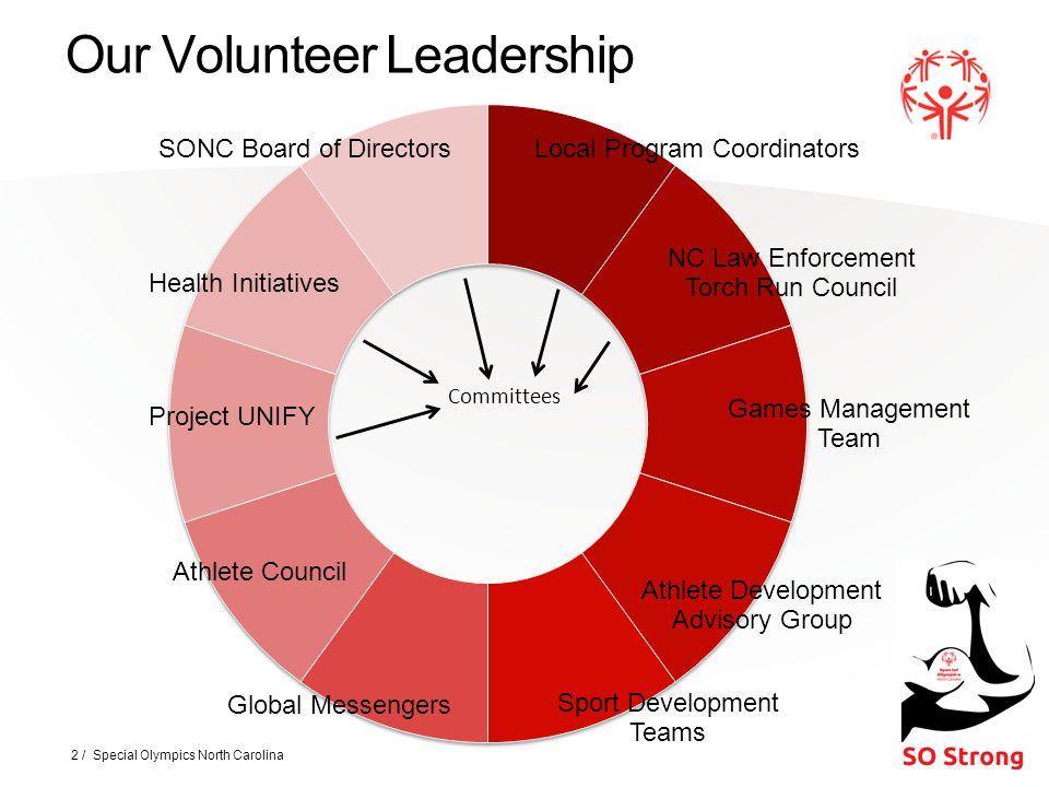 Our Volunteer Leadership 2 / Special Olympics North Carolina