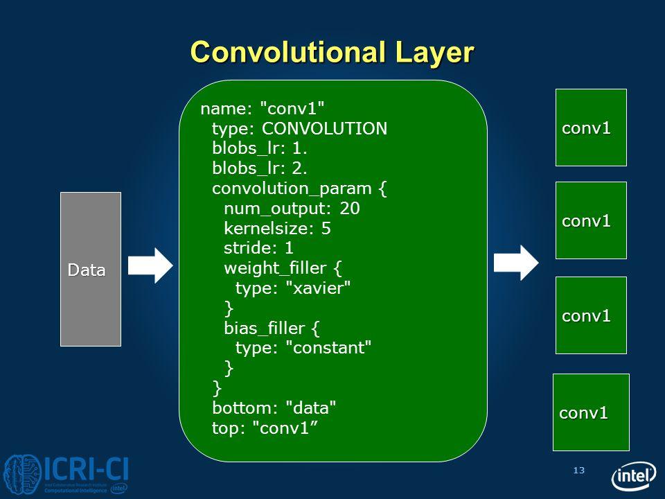13 Convolutional Layer name: