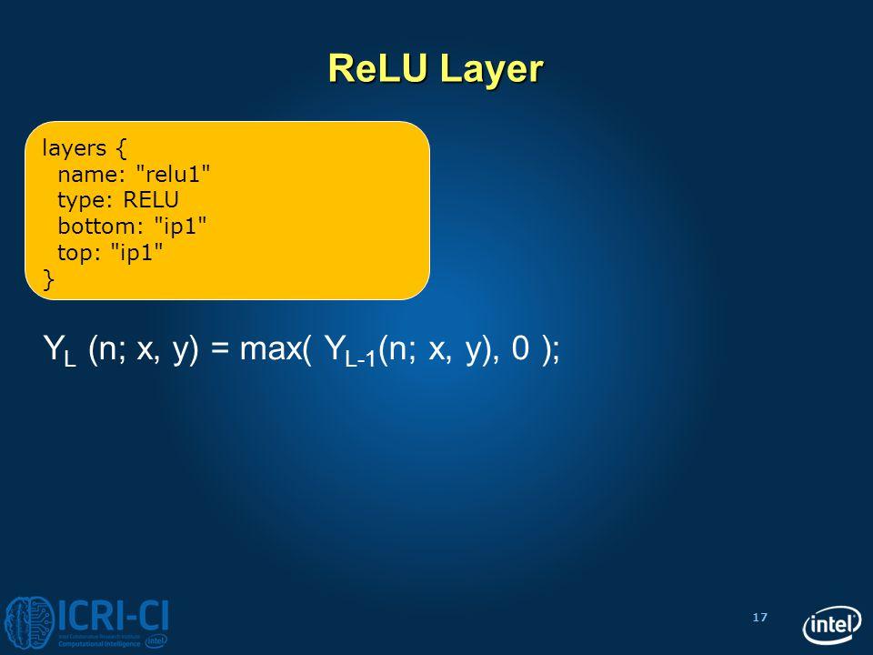 17 ReLU Layer layers { name: