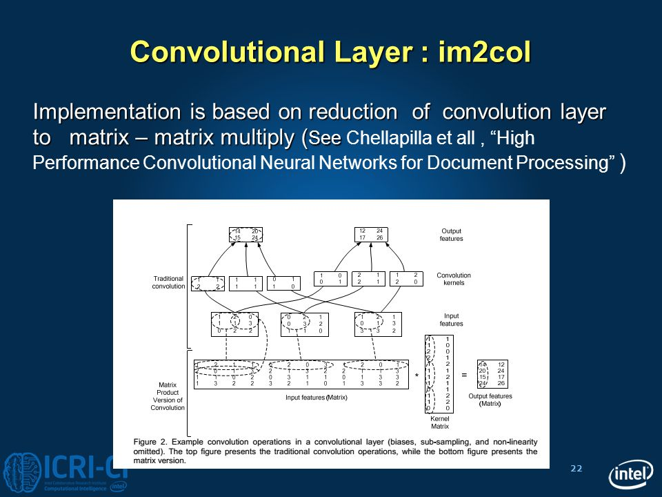 22 Convolutional Layer : im2col Implementation is based on reduction of convolution layer to matrix – matrix multiply ( See Implementation is based on