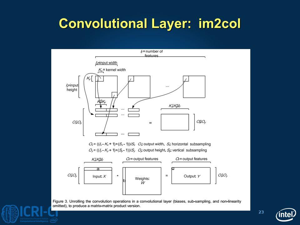 23 Convolutional Layer: im2col