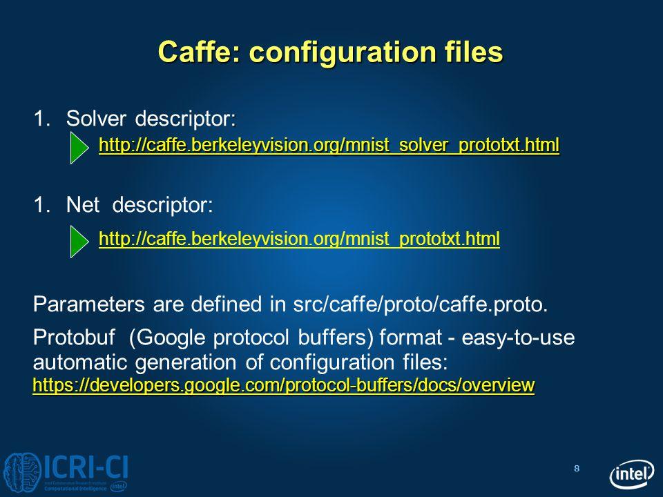 8 Caffe: configuration files 1.: http://caffe.berkeleyvision.org/mnist_solver_prototxt.html 1.Solver descriptor: http://caffe.berkeleyvision.org/mnist