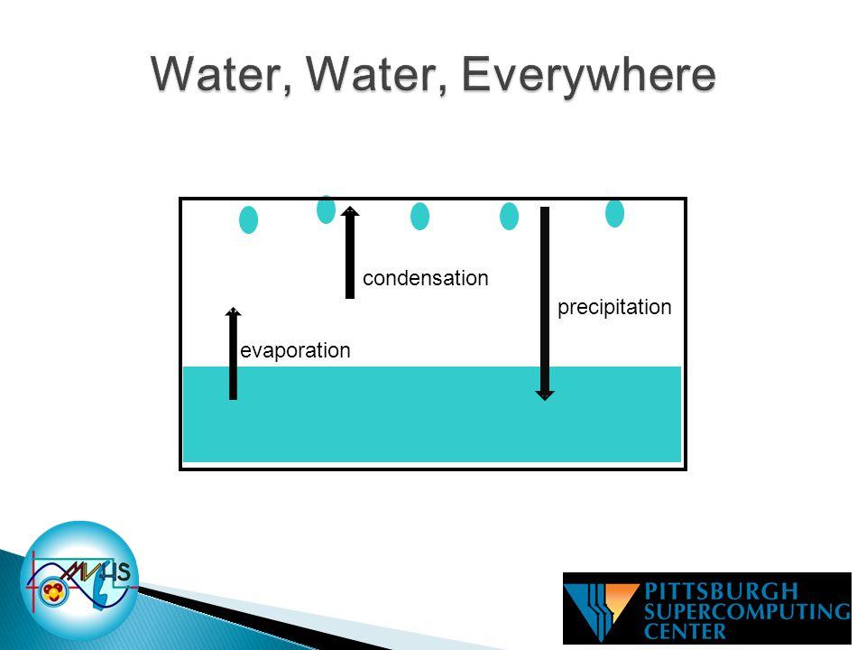 precipitation evaporation condensation