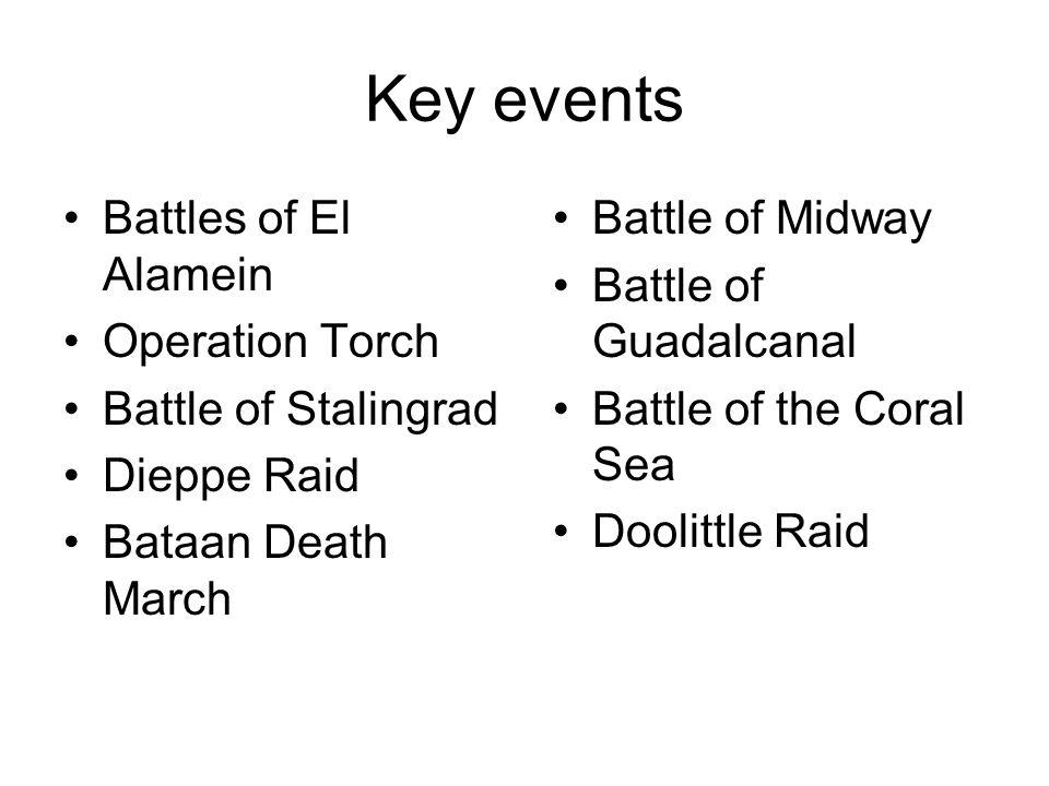 Key events Battles of El Alamein Operation Torch Battle of Stalingrad Dieppe Raid Bataan Death March Battle of Midway Battle of Guadalcanal Battle of
