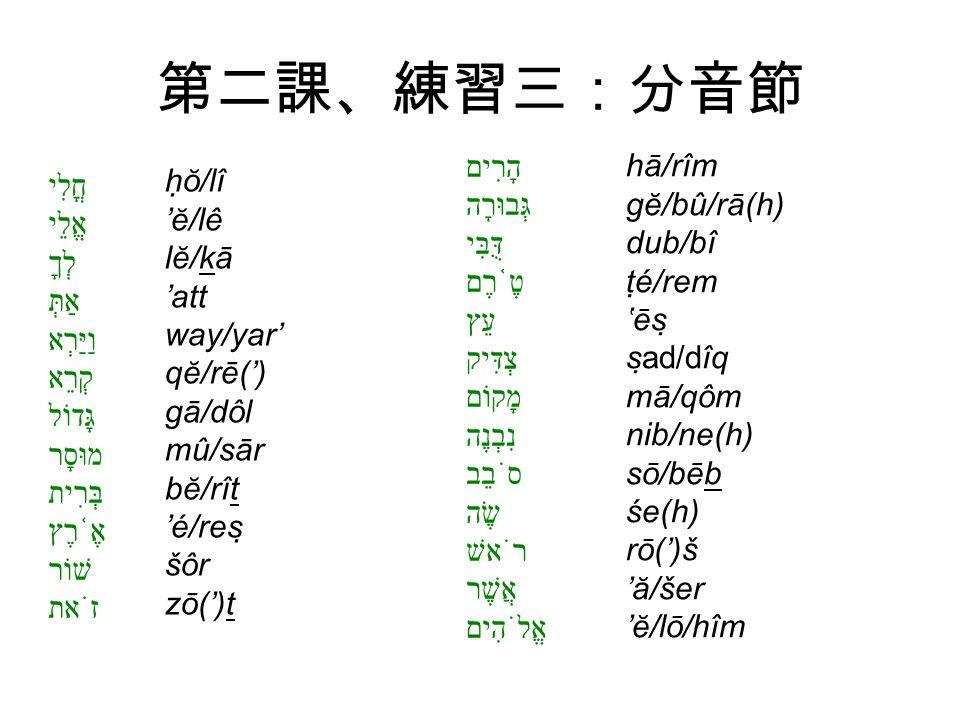 第二課、練習三:分音節 hŏ/lî 'ĕ/lê lĕ/kā 'att way/yar' qĕ/rē(') gā/dôl mû/sār bĕ/rît 'é/res šôr zō(')t hā/rîm gĕ/bû/rā(h) dub/bî té/rem 'ēs sad/dîq mā/qôm nib/ne(h) sō/bēb śe(h) rō(')š 'ă/šer 'ĕ/lō/hîm חֳלִי אֱלֵי לְךָ אַתְּ וַיַּרְא קְרֵא גָּדוֹל מוּסָר בְּרִית אֶ ֫ רֶץ שׁוֹר זֹאת הָרִים גְּבוּרָה דֻּבִּי טֶ ֫ רֶם עֵץ צְדִּיק מָקוֹם נִבְנֶה סֹבֵב שֶׂה רֹאשׁ אֲשֶׁר אֱלֹהִים